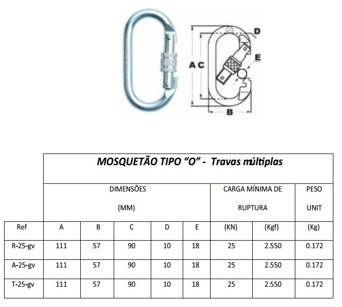 mosquetao-travas-multiplas-2